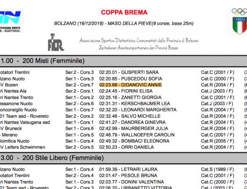 SCHWIMMEN – COPPA BREMA IN BOZEN AM 16.12.2018
